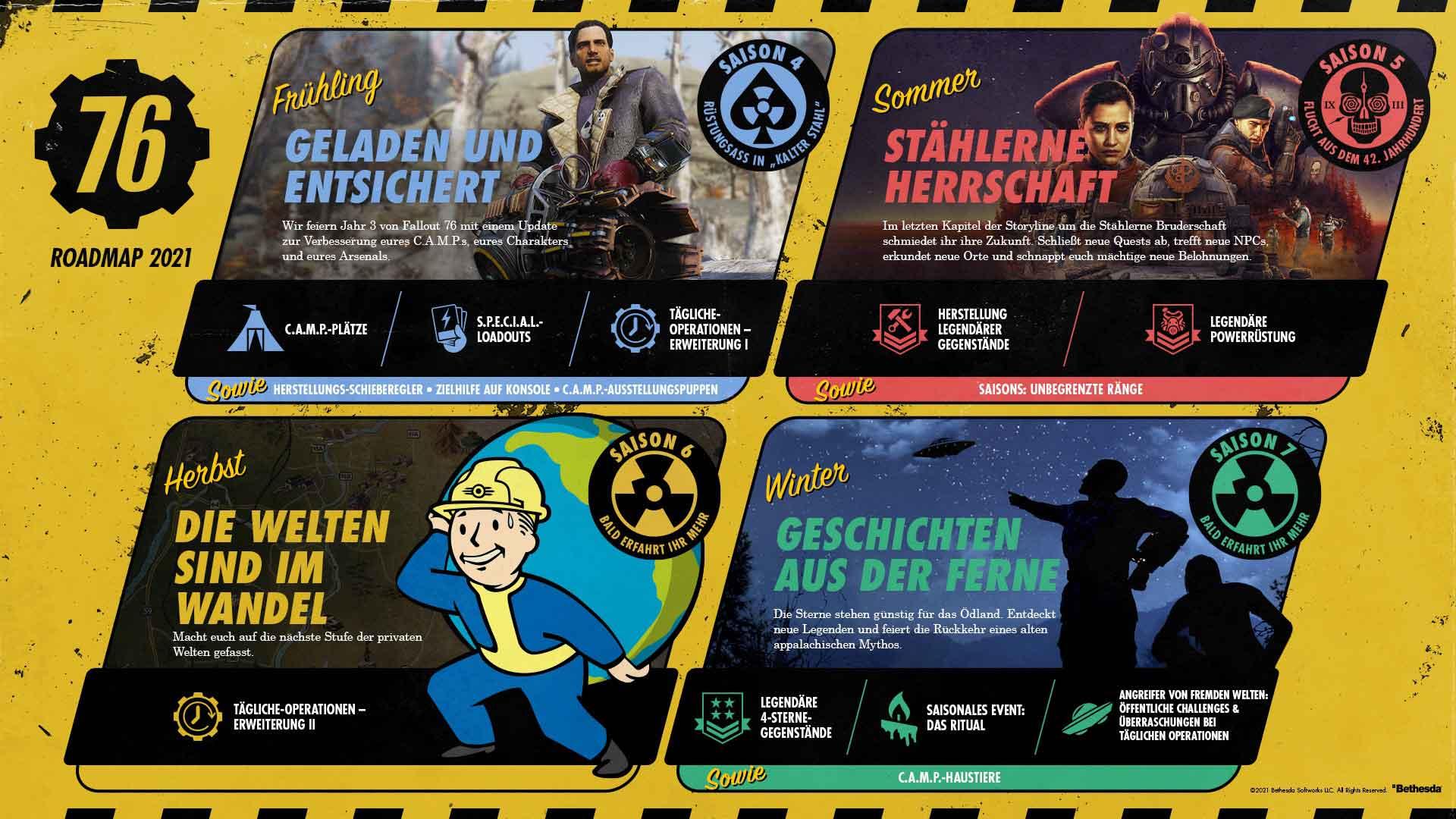 Fallout 76: Roadmap 2021